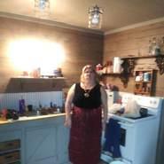 rosec051609's profile photo