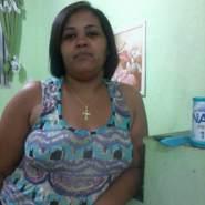 izetes's profile photo