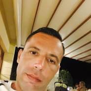 giannis519582's profile photo