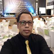 budis515630's profile photo