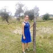 cintiar245617's profile photo