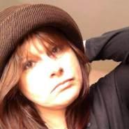 nathg25's profile photo