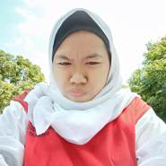 sumantititiek's profile photo