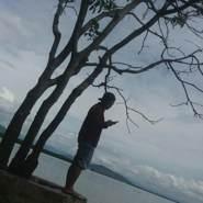 sutaryadadang's profile photo