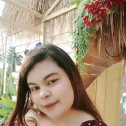 nunangrattiyagorncha's profile photo