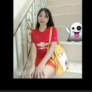 diend678's profile photo