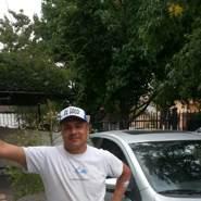 Cristiandedwi's profile photo