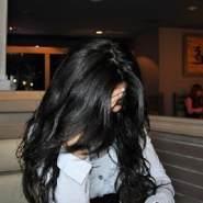 eminamandi's profile photo