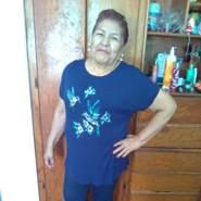 rosag103718's profile photo