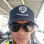 minchitm's profile photo