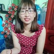 huyen22's profile photo
