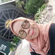 shanggitha's profile photo