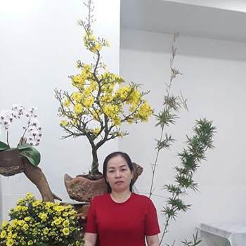 ngap659203_Ho Chi Minh_Kawaler/Panna_Kobieta
