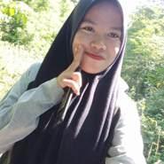 ithai10's profile photo