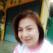 fonf149's profile photo