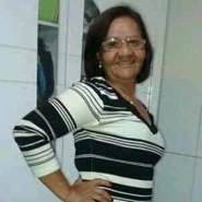 giselia232226's profile photo