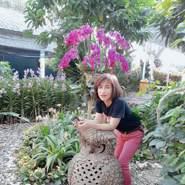 suwanneea's profile photo
