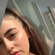 Nidanaznaz's profile photo