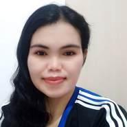 Dannak621's profile photo
