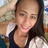 angelieb961809's profile photo