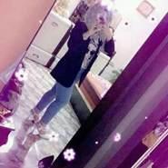 guelcana142744's profile photo