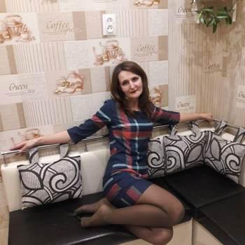 30inna_Minskaya Voblasts'_Single_Weiblich