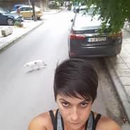 iokastia's profile photo
