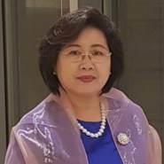 theresa219200's profile photo
