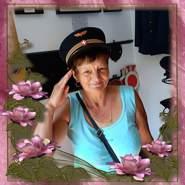 miklosnek936236's profile photo
