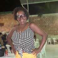 zairaa14's profile photo