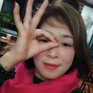 hopn742's profile photo