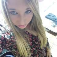 cristinad160247's profile photo