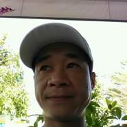 trungh35689's profile photo