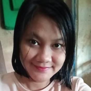 marwatiw_Banten_Célibataire_Femme