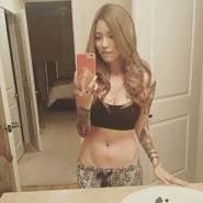 mikahmolina245's profile photo