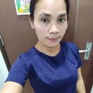 sariyatit's profile photo
