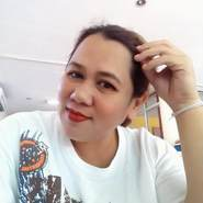 maneewans87764's profile photo