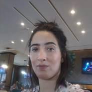 far5109's profile photo