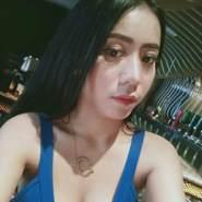 anisawulandari_'s profile photo