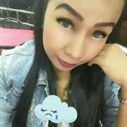 jahangira260869's profile photo