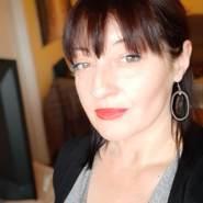 tereskazavodja's profile photo