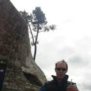 Gustavo291174's profile photo