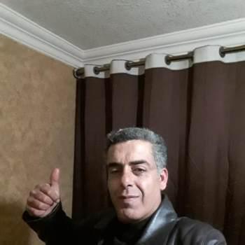shrf685_Al Balqa'_Svobodný(á)_Muž