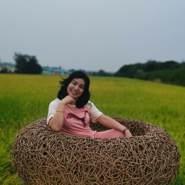 pup0546's profile photo