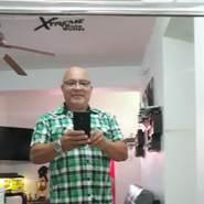 angelr710277's profile photo