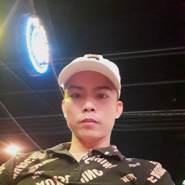 ductaido's profile photo