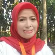 herar67's profile photo