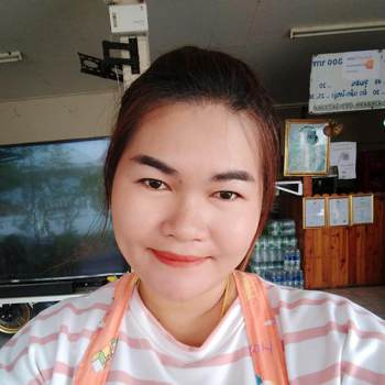 userkjrhi215_Nakhon Ratchasima_Single_Female