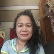 genn100's profile photo