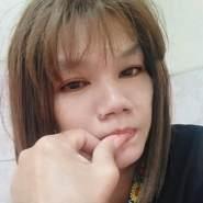 dungpeew's profile photo
